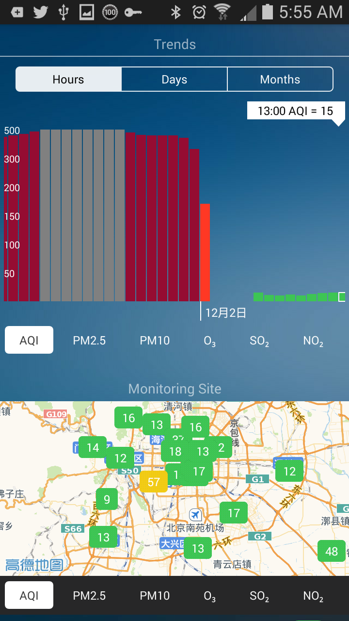 Air Quality China shows you the air quality in real-time